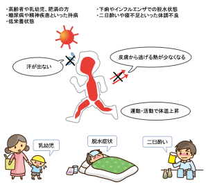 doc_preventio3