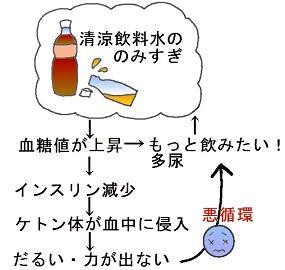 ketosis[1]